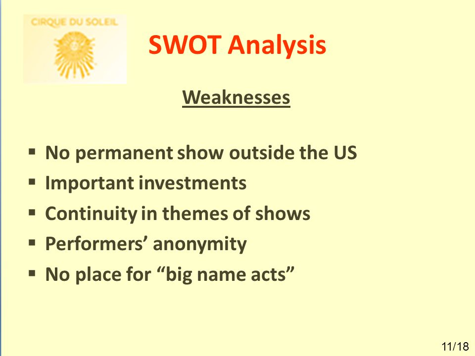 SWOT Analysis Weaknesses No permanent show outside the US