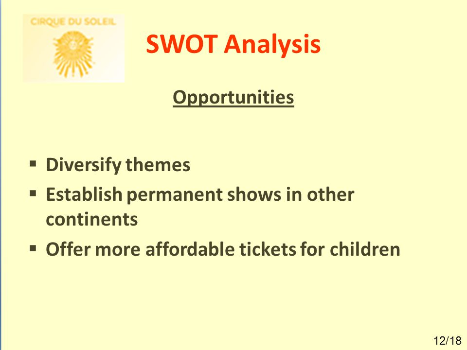 SWOT Analysis Opportunities Diversify themes
