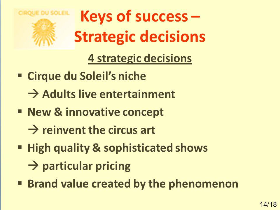Keys of success – Strategic decisions