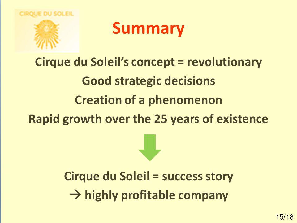 Summary Cirque du Soleil's concept = revolutionary