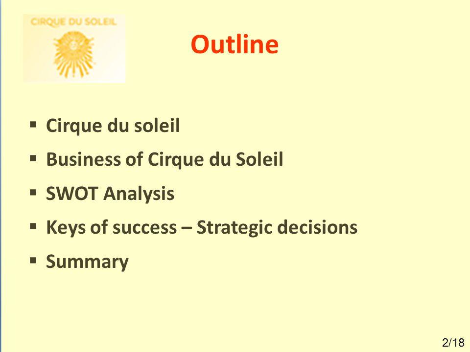 Outline Cirque du soleil Business of Cirque du Soleil SWOT Analysis