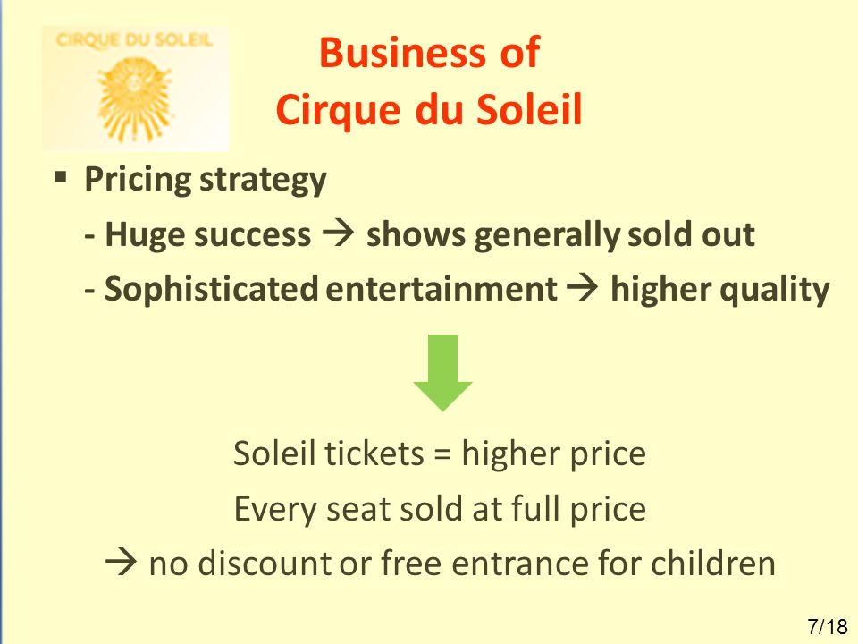 Business of Cirque du Soleil