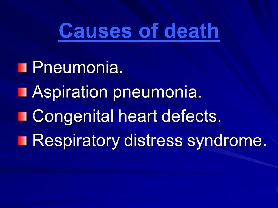 Causes of death Pneumonia. Aspiration pneumonia.
