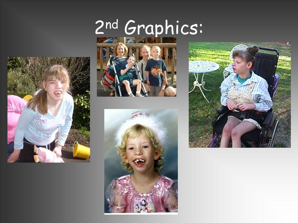 2nd Graphics: