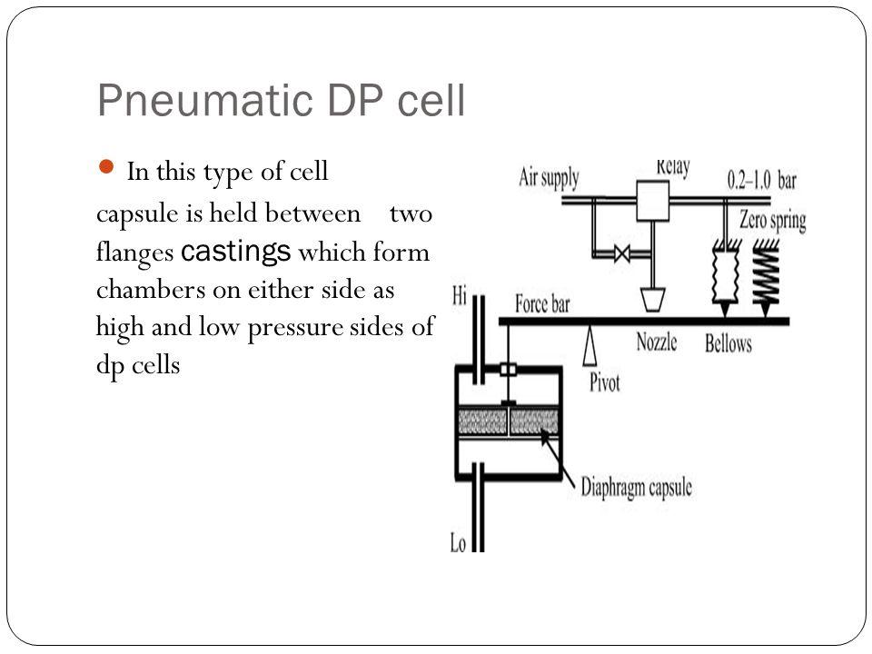 Pneumatic DP cell