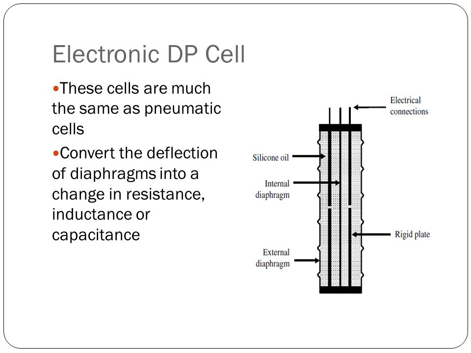 Electronic DP Cell These cells are much the same as pneumatic cells