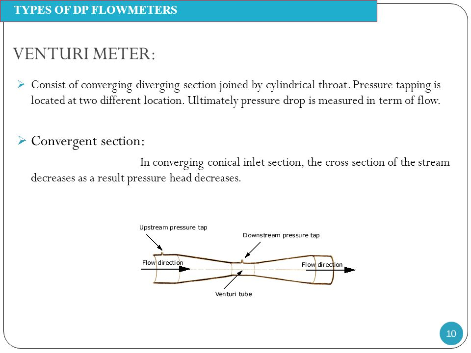 VENTURI METER: Convergent section: