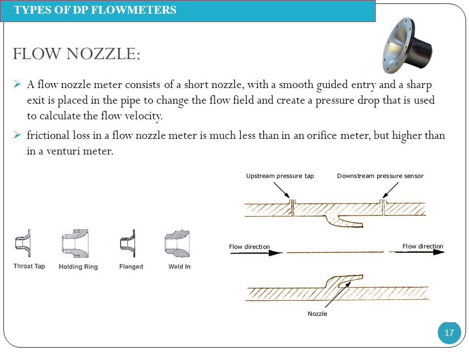 TYPES OF DP FLOWMETERSMeasurement