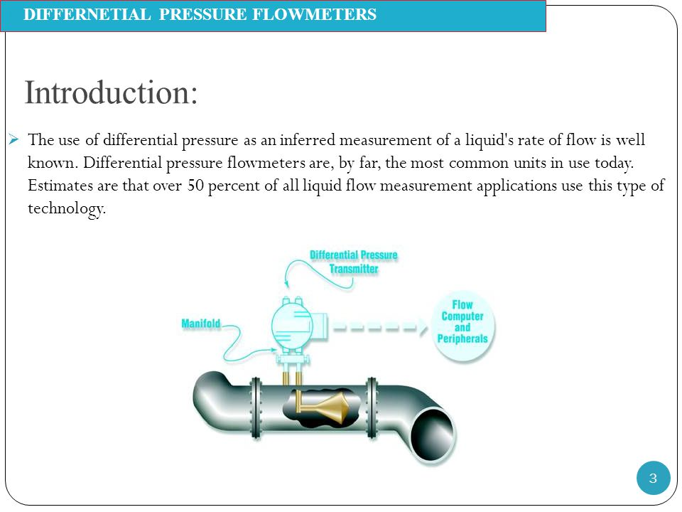 PrDIFFERNETIAL PRESSURE FLOWMETERSMeasurement