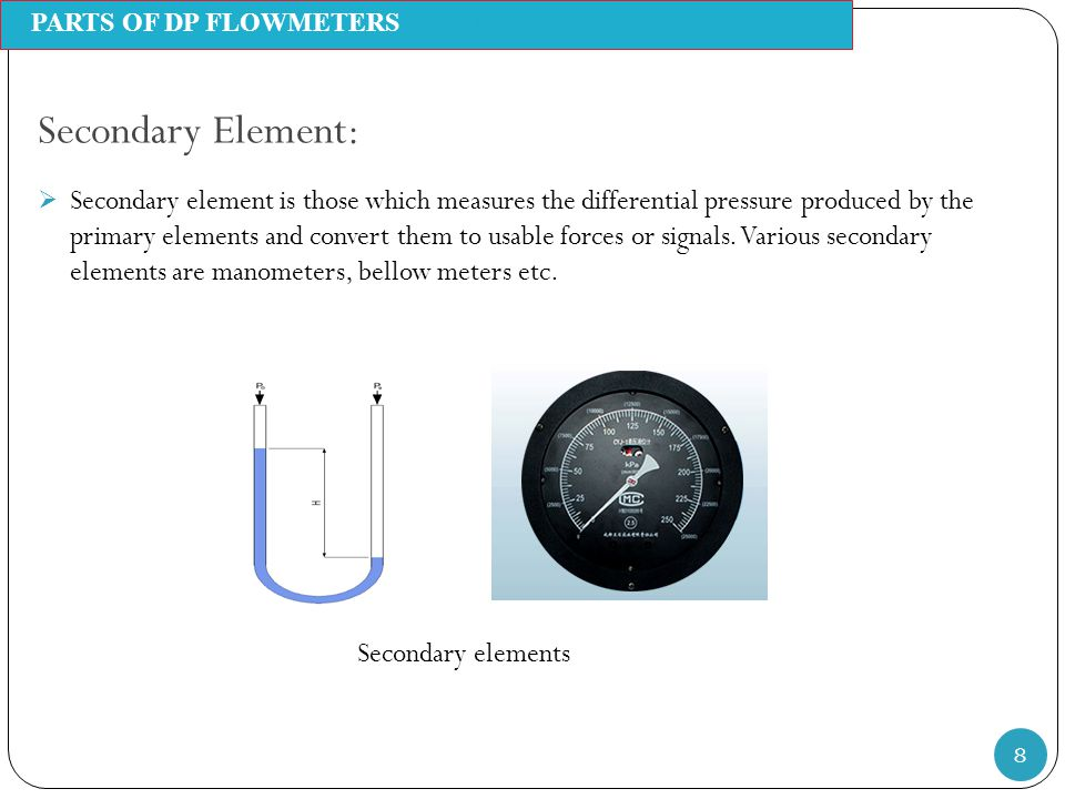 Secondary Element: Secondary elements
