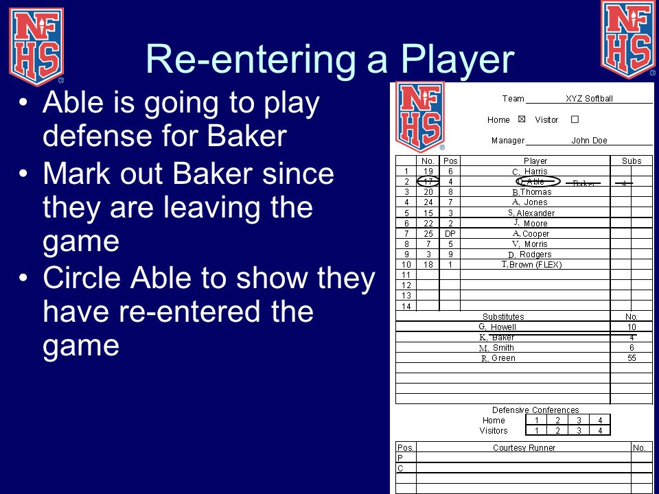 Re-entering a Player Able is going to play defense for Baker