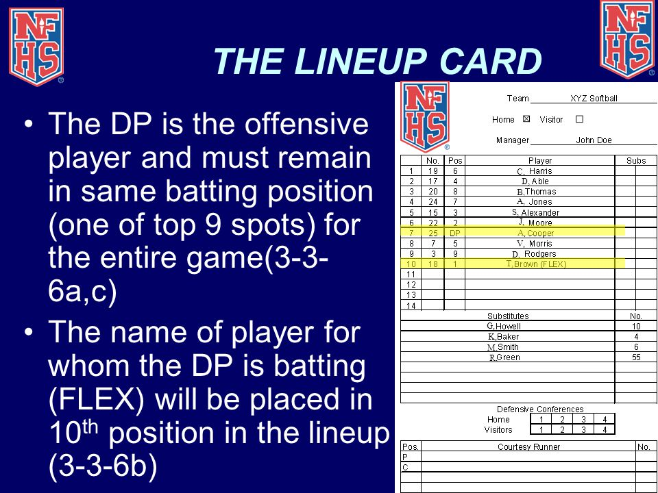 THE LINEUP CARD The DP is the offensive player and must remain in same batting position (one of top 9 spots) for the entire game(3-3-6a,c)