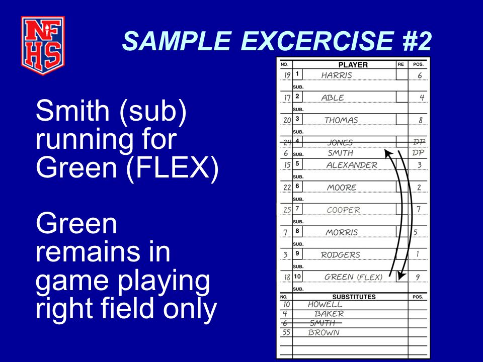 Smith (sub) running for Green (FLEX)