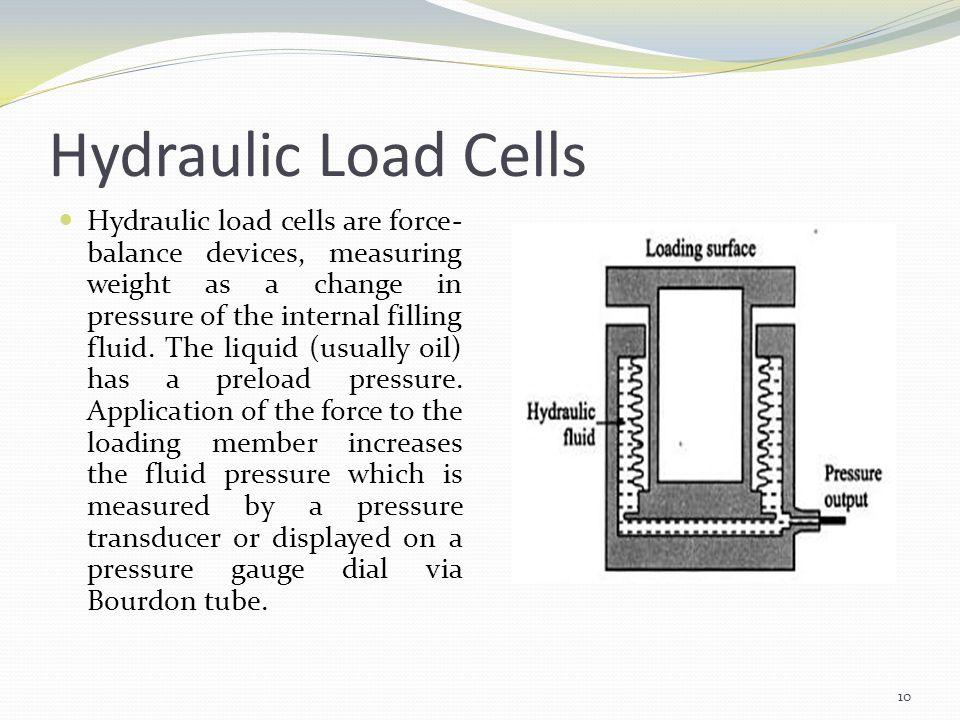 Hydraulic Load Cells