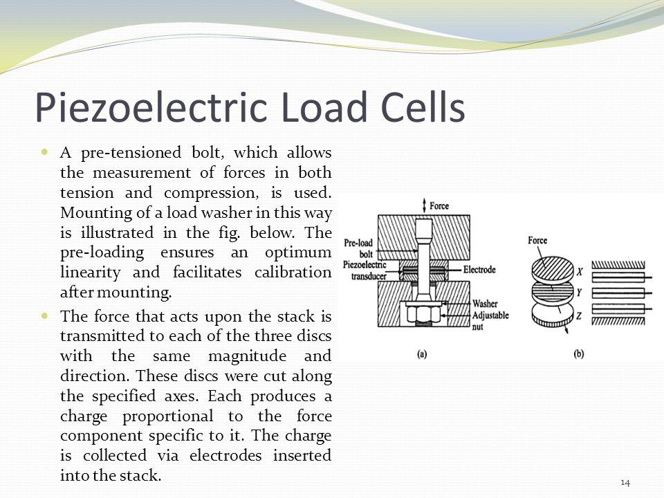 Piezoelectric Load Cells