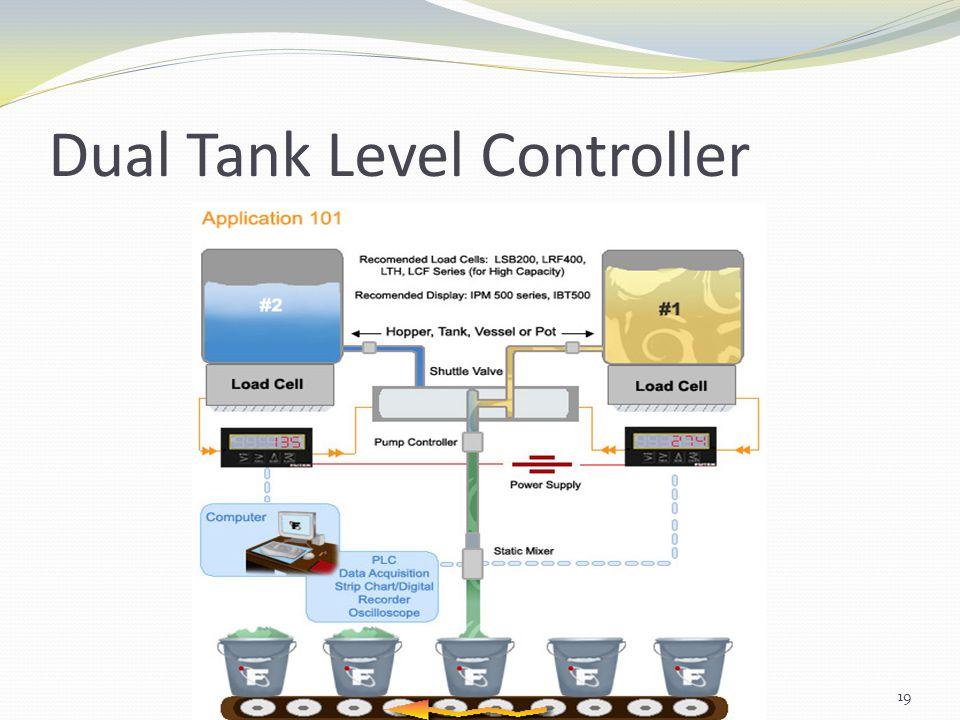 Dual Tank Level Controller