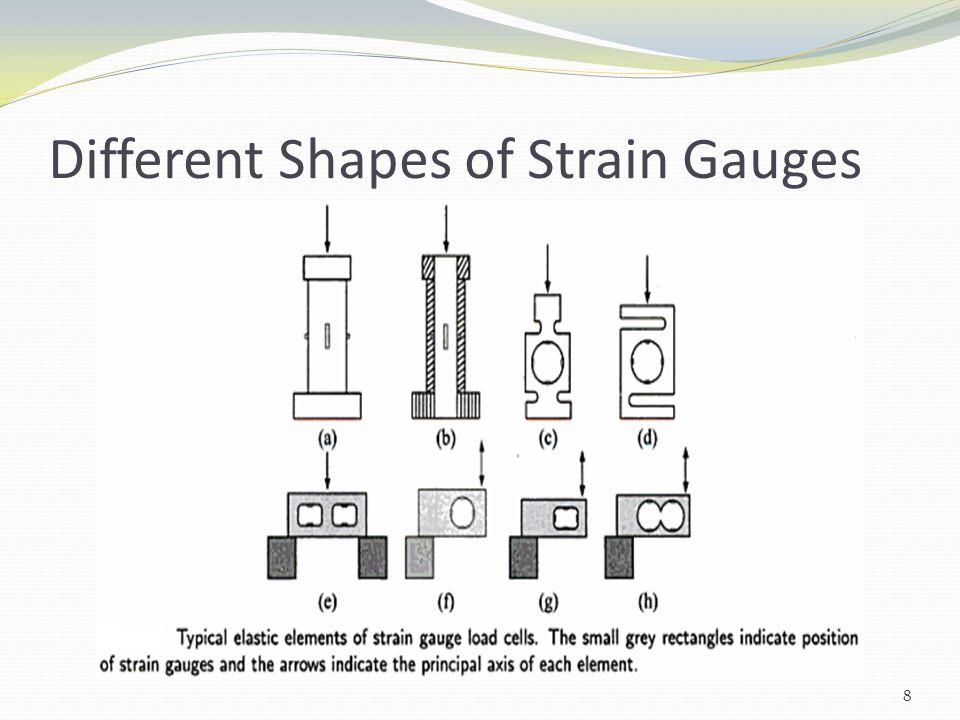 Different Shapes of Strain Gauges
