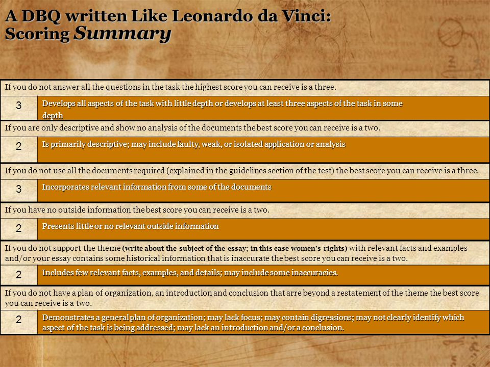 A DBQ written Like Leonardo da Vinci: Scoring Summary
