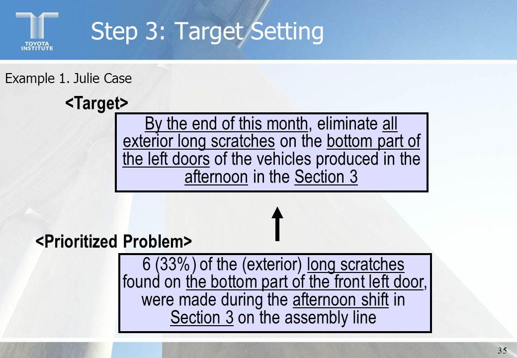 Step 3: Target Setting <Target>