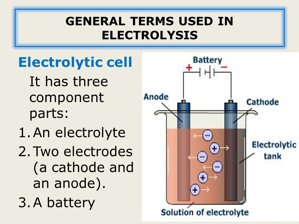 GENERAL TERMS USED IN ELECTROLYSIS
