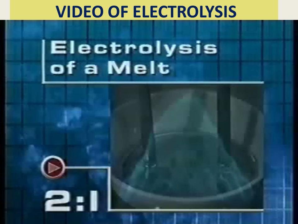 VIDEO OF ELECTROLYSIS