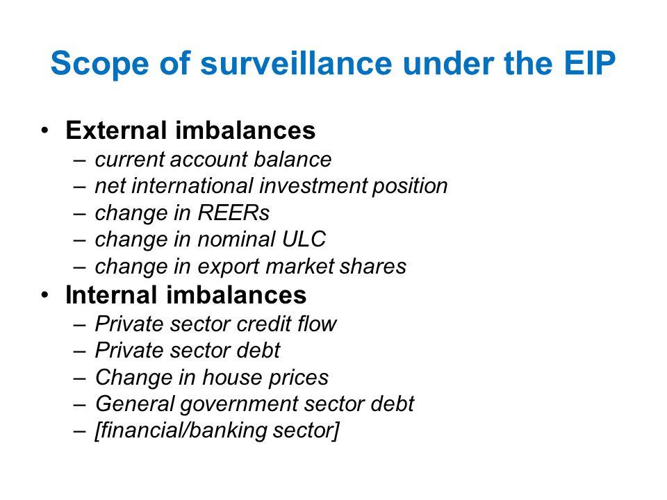 Scope of surveillance under the EIP
