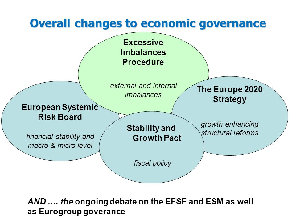 Overall changes to economic governance