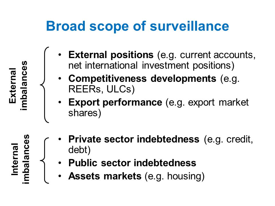 Broad scope of surveillance