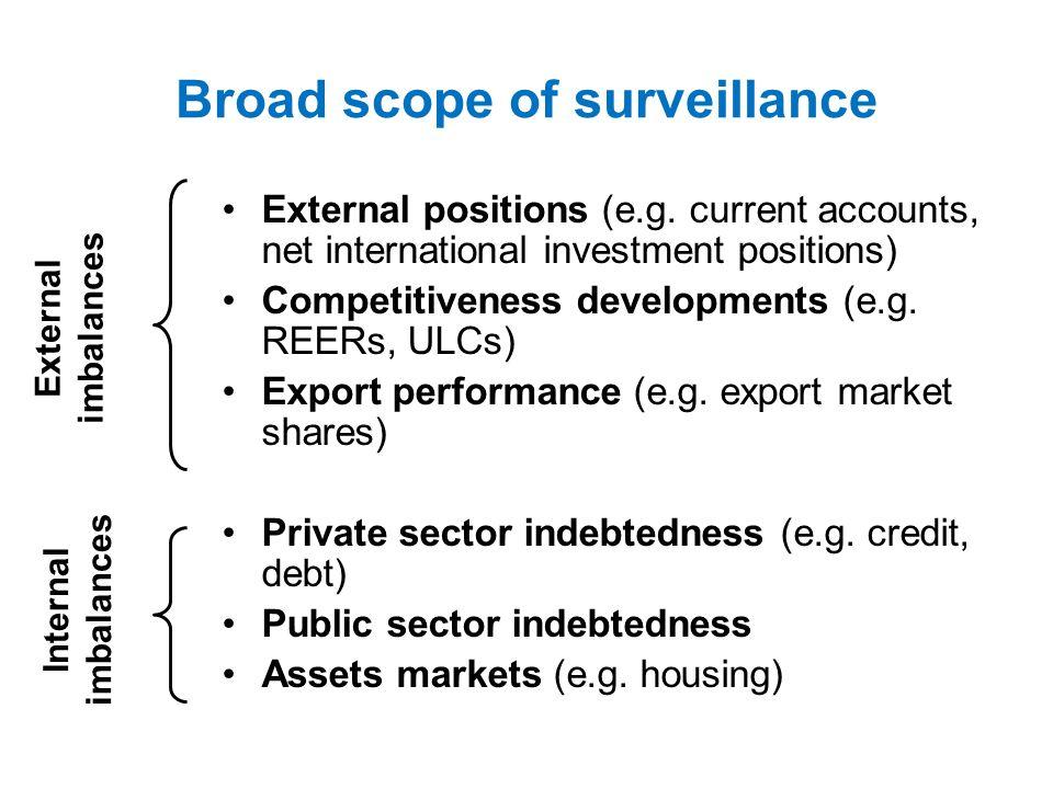 Broad scope of surveillance