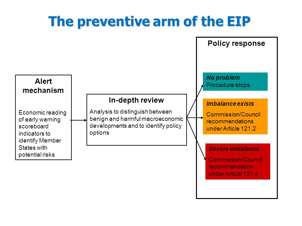 The preventive arm of the EIP