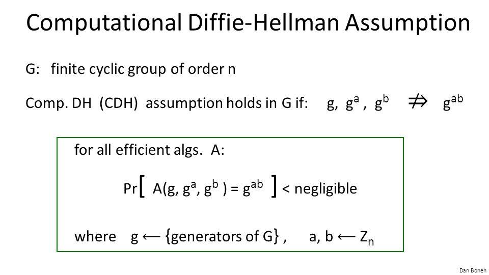 Computational Diffie-Hellman Assumption
