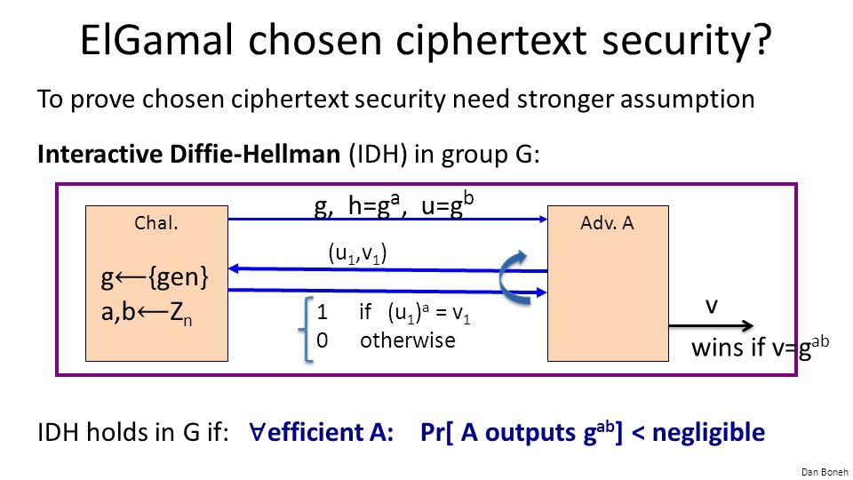 ElGamal chosen ciphertext security