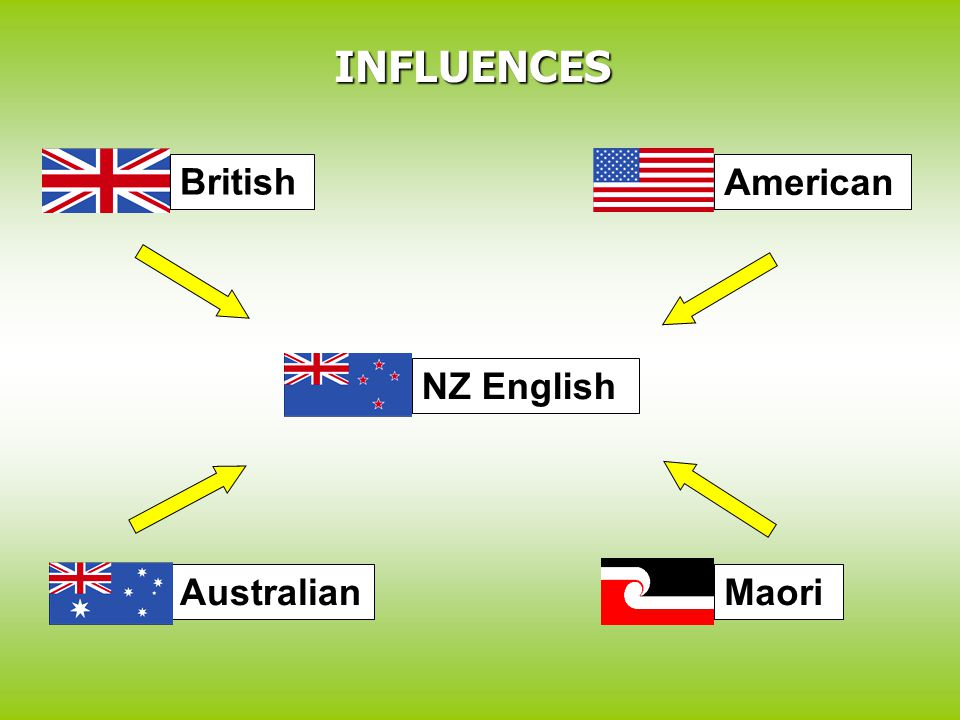 INFLUENCES British American NZ English Australian Maori