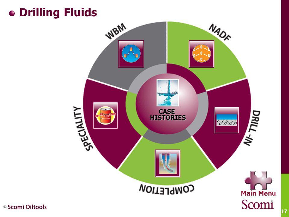 Drilling Fluids CASE HISTORIES Main Menu