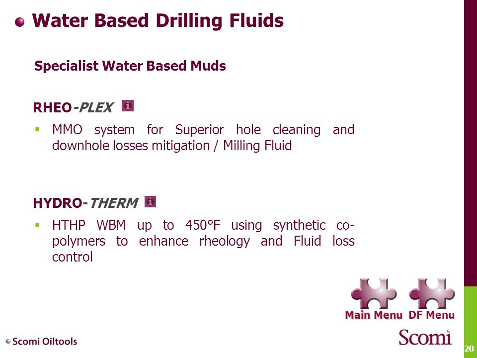 Water Based Drilling Fluids