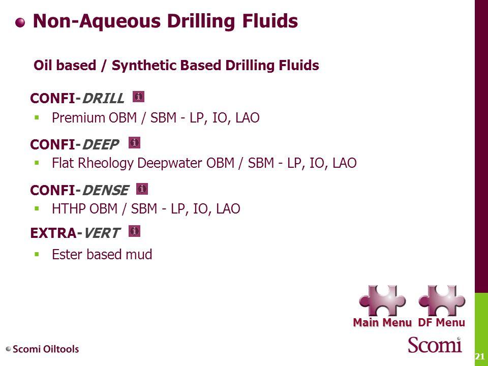 Non-Aqueous Drilling Fluids