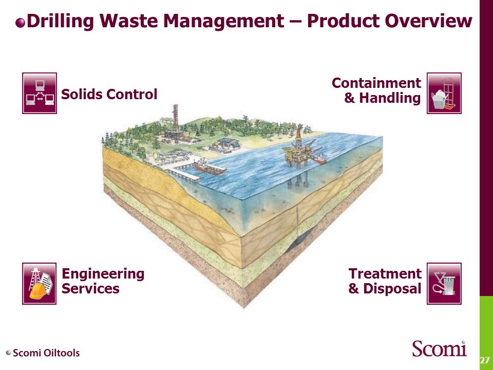 Drilling Waste Management – Product Overview