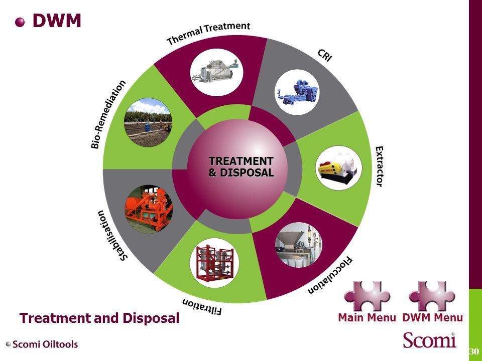 DWM TREATMENT & DISPOSAL Main Menu DWM Menu Treatment and Disposal