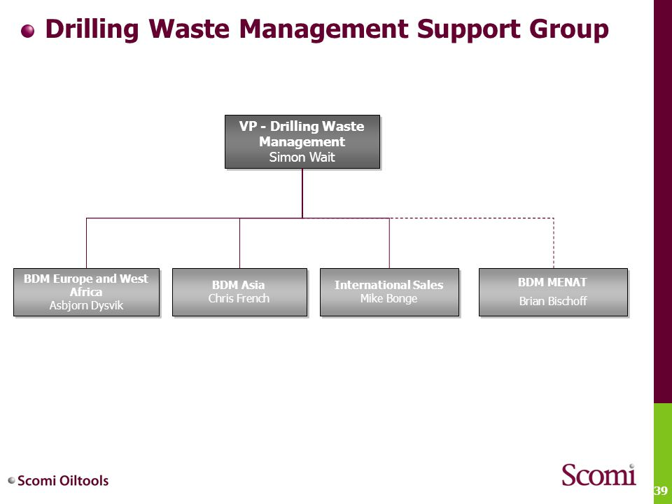 Drilling Waste Management Support Group