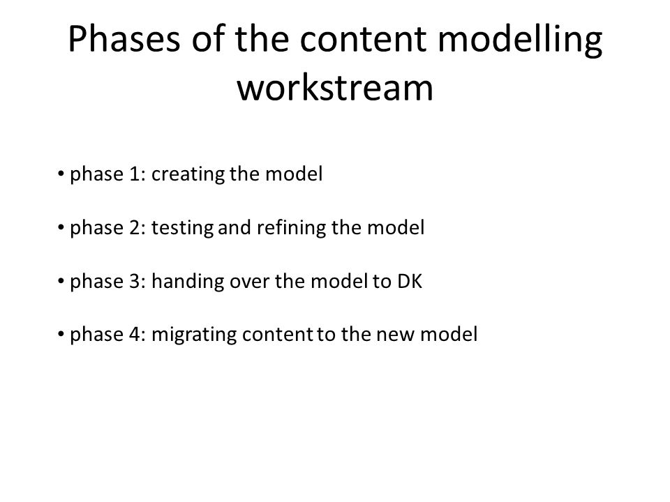 Phases of the content modelling workstream