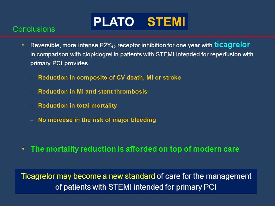 PLATO STEMI Conclusions