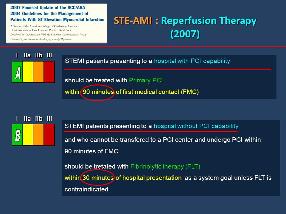 STE-AMI : Reperfusion Therapy
