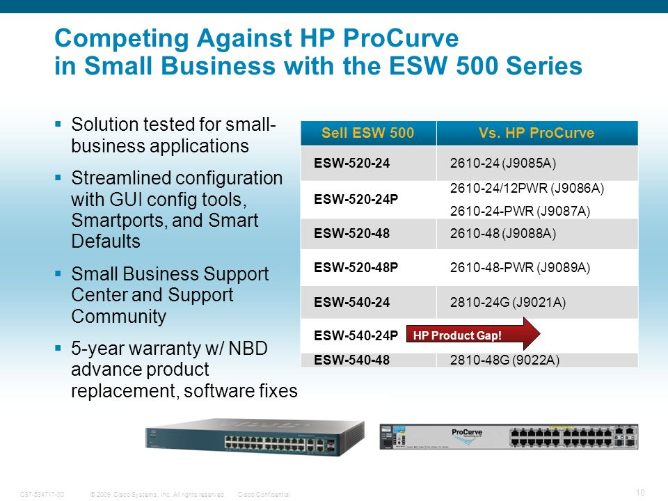 Competing Against HP ProCurve in Small Business with the ESW 500 Series