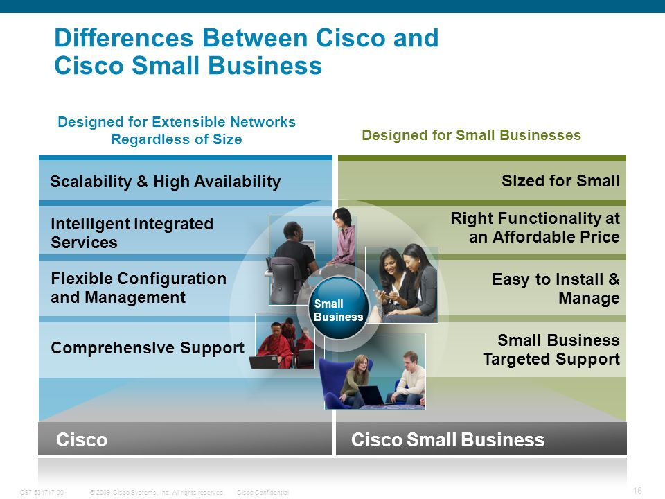 Differences Between Cisco and Cisco Small Business