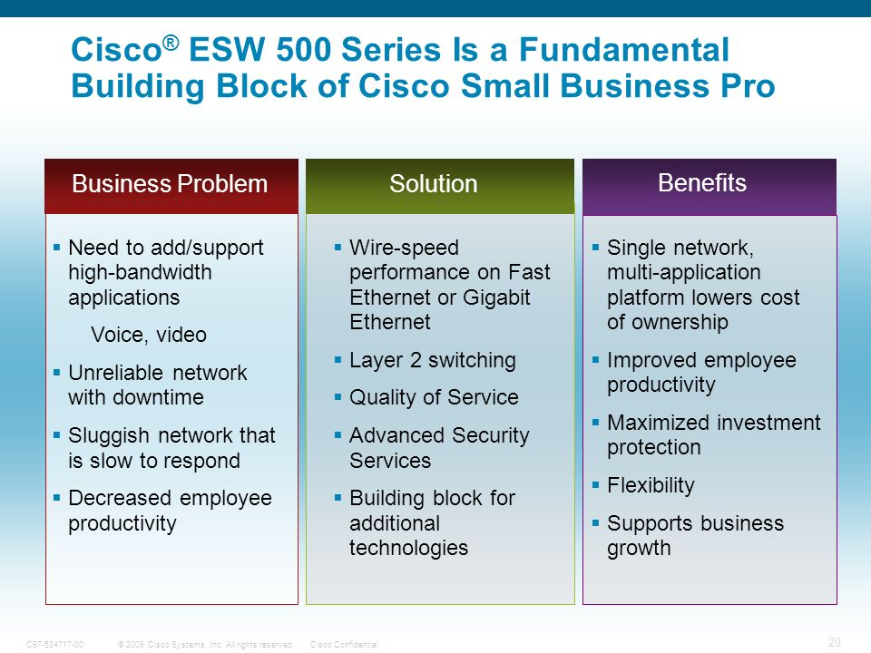 Cisco® ESW 500 Series Is a Fundamental Building Block of Cisco Small Business Pro