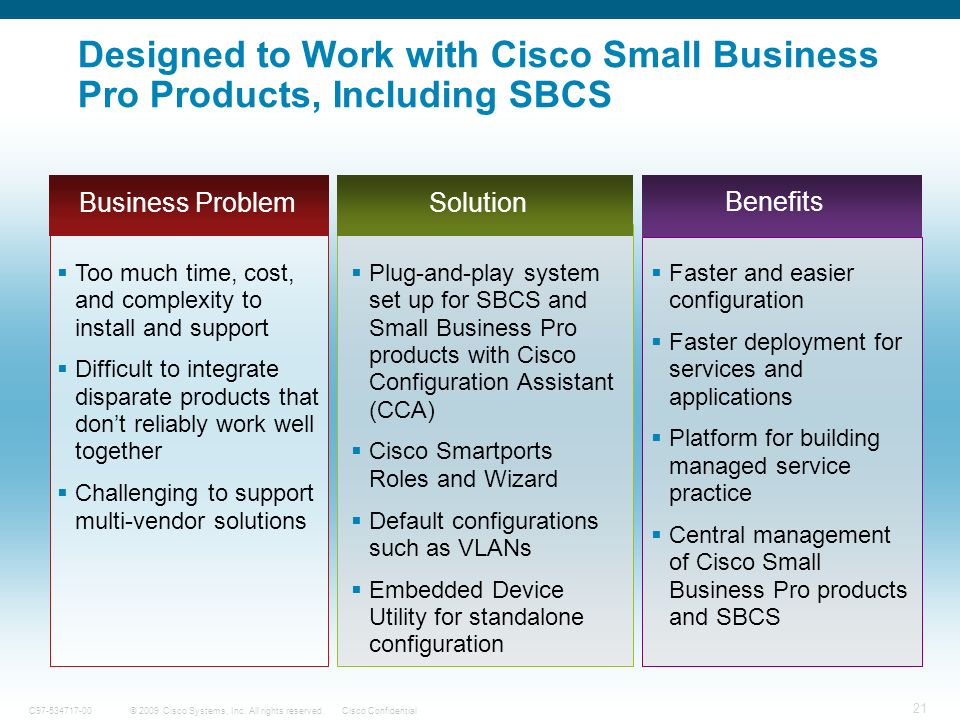 Designed to Work with Cisco Small Business Pro Products, Including SBCS