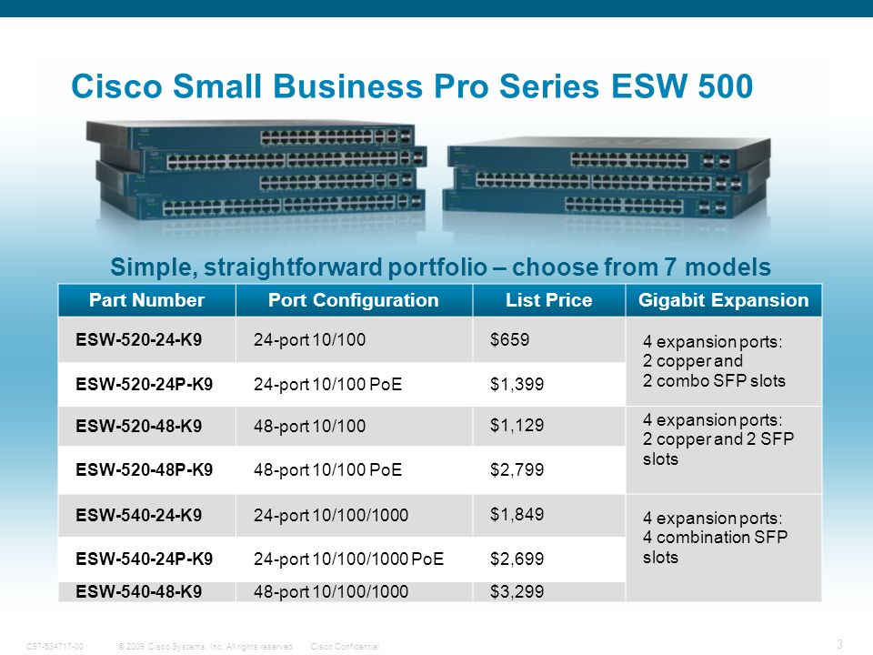 Cisco Small Business Pro Series ESW 500