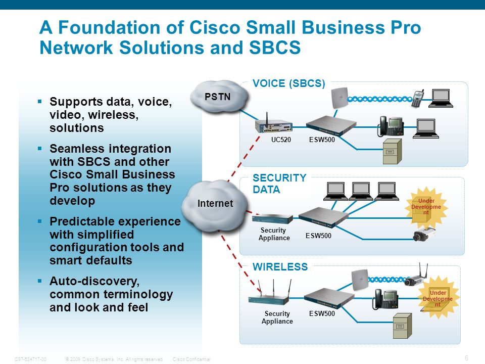 A Foundation of Cisco Small Business Pro Network Solutions and SBCS