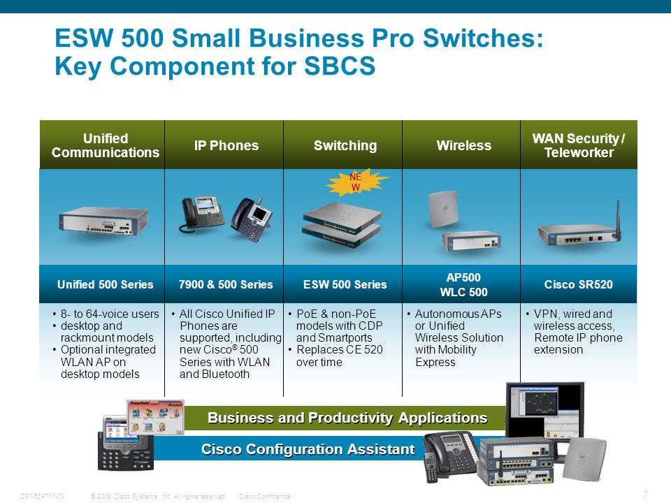 ESW 500 Small Business Pro Switches: Key Component for SBCS