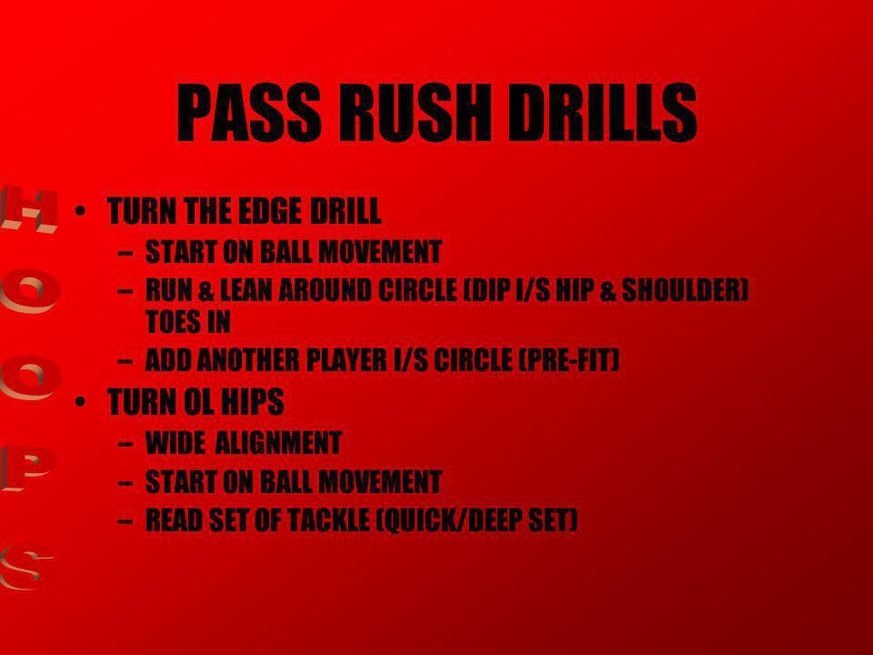 PASS RUSH DRILLS HOOPS TURN THE EDGE DRILL TURN OL HIPS